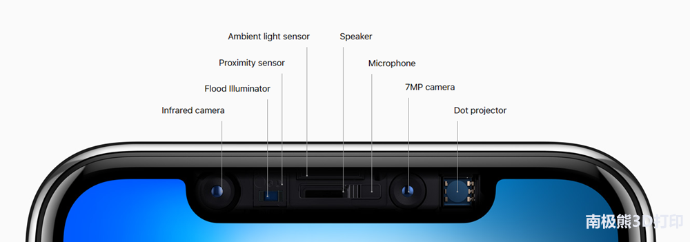 Components-of-Apples-TrueDepth-camera.png